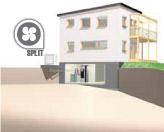 Pompe di calore aria/acqua split