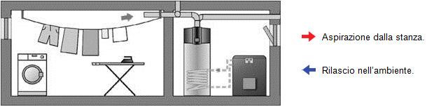 Esempio installazione pompe di calore Austria Email per produzione di acqua calda sanitaria n 3