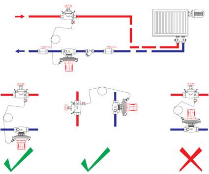 come installare il regolatore di pressione differenziale Herz
