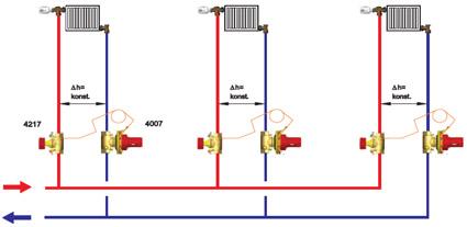 regolatore di pressione differenziale Herz 2