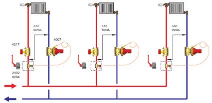 regolatore di pressione differenziale Herz 3