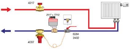 regolatore di pressione differenziale Herz 4