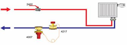 regolatore di pressione differenziale Herz 5