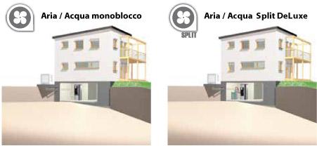 Herzitalia.it | Pompe di calore Herz aria/acqua in versione monoblocco e split DeLuxe