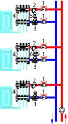 Herzitaia.it | Schema impianto con Kombivalvola - Sistema Radiante
